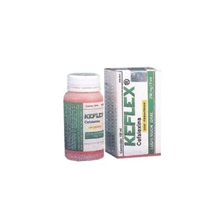 procardia price